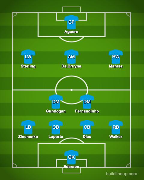 Predicted-Manchester-Ciy-XI-vs-Everton-Pep-Guardiola-Citizens